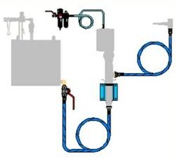 Installation Kits